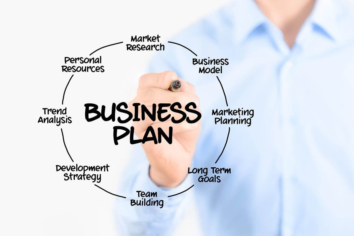 Sample Business Plan Template Upmetrics