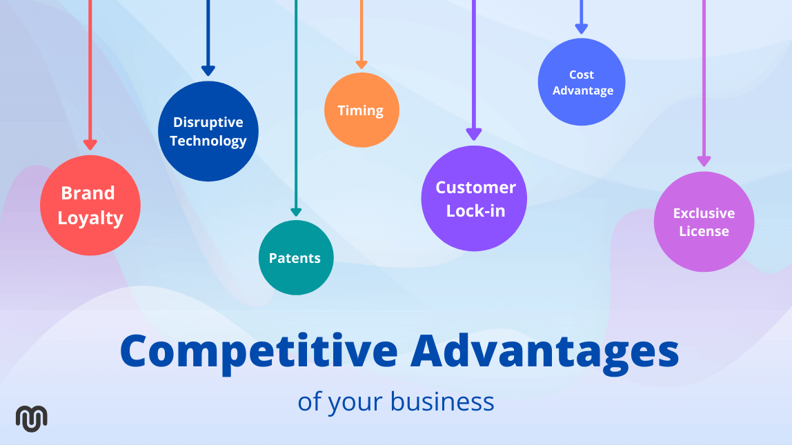 Analyze and write competitive advantages in your business plan