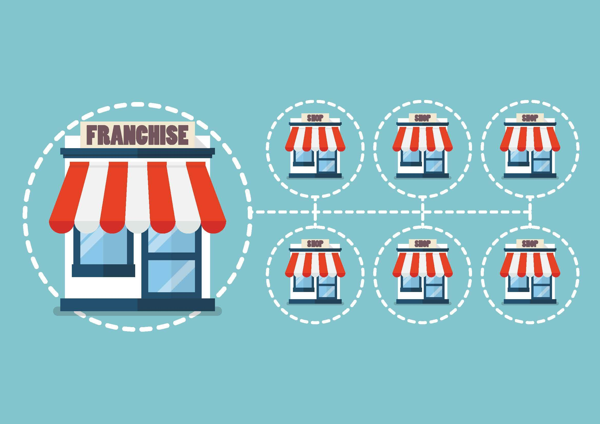 Food Franchise Business Plan