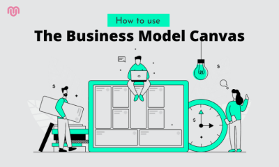 How to use : The Business Model Canvas explained in 7 steps