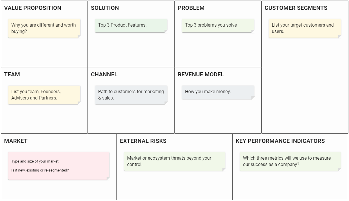 Business Model Canvas Templates   Upmetrics